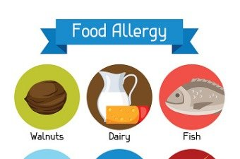 Food Allergies and Eating Out: What are your Rights?